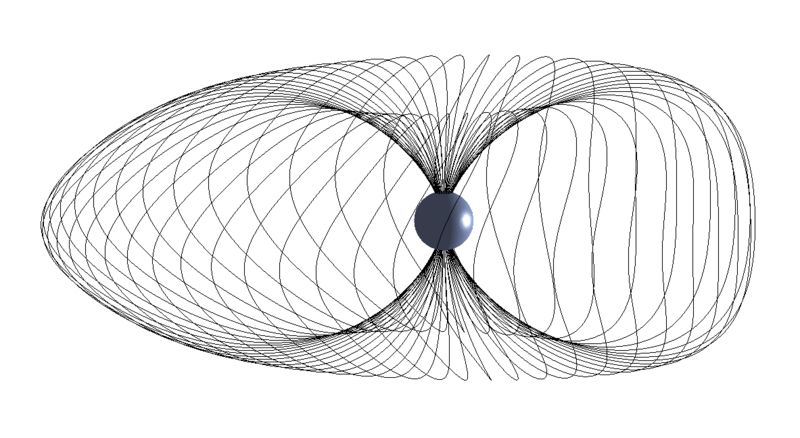 Magnetic field lines on the outer shell of the modeling region.